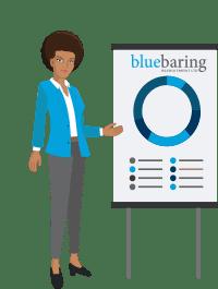 Industrial Construction Recruitment Bluebaring